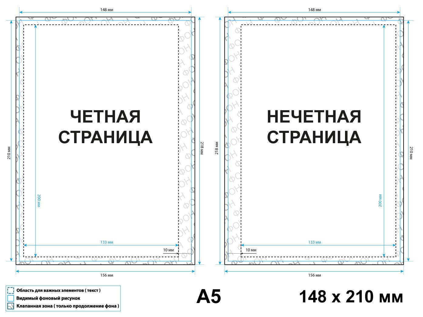Страницы формата А5